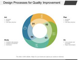 Design Processes For Quality Improvement