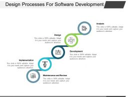 Design Processes For Software Development