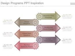 Design Programs Ppt Inspiration