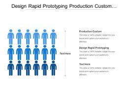 Design Rapid Prototyping Production Custom Tooling Management Demand Uncertainty