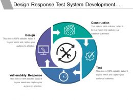 Design Response Test System Development Life Cycle With Icons