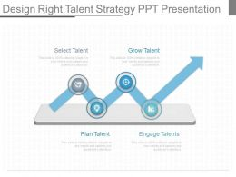 Design Right Talent Strategy Ppt Presentation