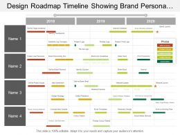 Design Roadmap Timeline Showing Brand Persona Identity System
