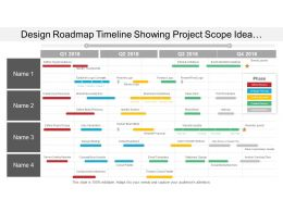 Design Roadmap Timeline Showing Project Scope Idea Generation