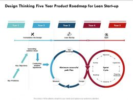 Design Thinking Five Year Product Roadmap For Lean Start Up