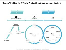 Design Thinking Half Yearly Product Roadmap For Lean Start Up