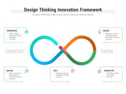 Design Thinking Innovation Framework