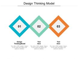 Design Thinking Model Ppt Powerpoint Presentation Outline Demonstration Cpb