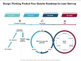 Design Thinking Product Four Quarter Roadmap For Lean Start Up