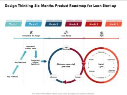 Design Thinking Six Months Product Roadmap For Lean Start Up