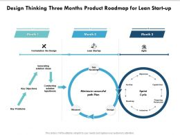 Design Thinking Three Months Product Roadmap For Lean Start Up