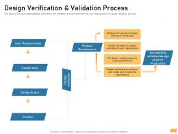 Design Verification And Validation Process Requirement Management Planning Ppt Demonstration
