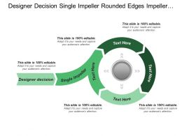 Designer Decision Single Impeller Rounded Edges Impeller Build Outward