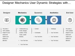 Designer Mechanics User Dynamic Strategies With Arrows And Circles