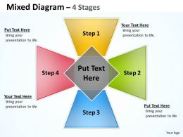 Designer Mixed Diagram With 4 Stages