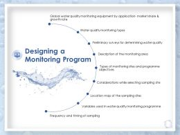 Designing A Monitoring Program Monitoring Types Ppt Powerpoint Presentation Ideas