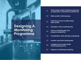 designing a monitoring programme urban water management ppt infographics