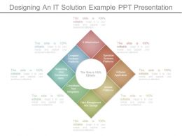 Designing An It Solution Example Ppt Presentation