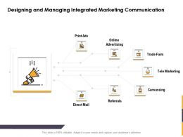 Designing And Managing Integrated Marketing Communication Ppt Model Portrait