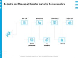 Designing And Managing Integrated Marketing Communications Ppt Inspiration