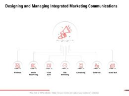 Designing And Managing Integrated Marketing Communications Ppt Powerpoint Presentation Ideas