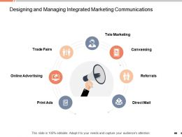 Designing And Managing Integrated Marketing Communications Ppt Slides