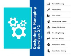 Designing And Managing Services 2 2 Ppt Powerpoint Presentation Gallery Files