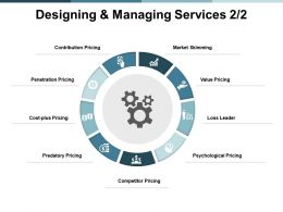 Designing And Managing Services Contribution Ppt Powerpoint Presentation Styles Topics
