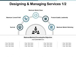 Designing And Managing Services Leadership Ppt Powerpoint Presentation Professional Examples