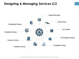 Designing And Managing Services Loss Leader Ppt Powerpoint Presentation Outline Model