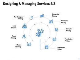 Designing And Managing Services Penetration Ppt Presentation Background Designs