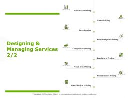 Designing And Managing Services Predatory Pricing Ppt Powerpoint Presentation Pictures Gallery