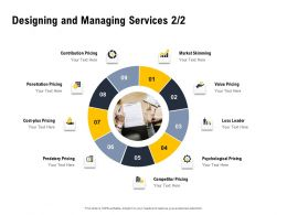 Designing And Managing Services Pricing Ppt Powerpoint Presentation File Infographics