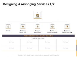 Designing And Managing Services Share Ppt Powerpoint Presentation Outline