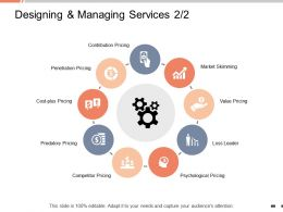 Designing And Managing Services Value Pricing Ppt Powerpoint Presentation Show Vector