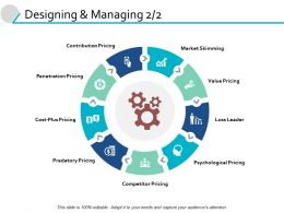 Designing And Managing Value Pricing Ppt Powerpoint Presentation File Good