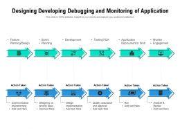 Designing Developing Debugging And Monitoring Of Application