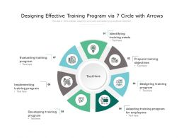 Designing Effective Training Program Via 7 Circle With Arrows