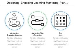 Designing Engaging Learning Marketing Plan Execution Massage Mapping