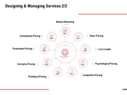 Designing Managing Services Marketing Ppt Powerpoint Presentation Pictures Background Images