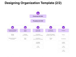 Designing Organization Corporate Ppt Powerpoint Presentation Ideas Influencers
