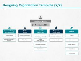 Designing Organization Finance Ppt Powerpoint Presentation Ideas