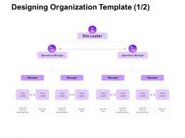 Designing Organization Operations Ppt Powerpoint Presentation Layouts Deck