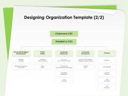 Designing Organization Template Communications Technology Ppt Presentation Icon