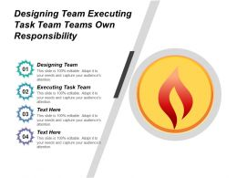 Designing Team Executing Task Team Teams Own Responsibility