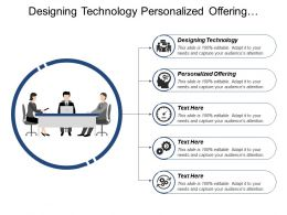Designing Technology Personalized Offering Collaboration Extends External Partners