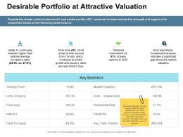 Desirable Portfolio At Attractive Valuation Ppt Powerpoint Icon