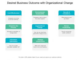 Desired Business Outcome With Organizational Change
