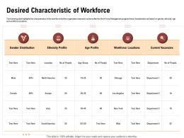 Desired Characteristic Of Workforce Age Group Ppt Powerpoint Presentation Infographics Files