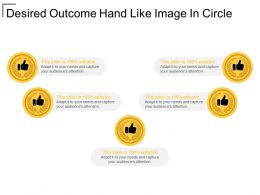 Desired Outcome Hand Like Image In Circle